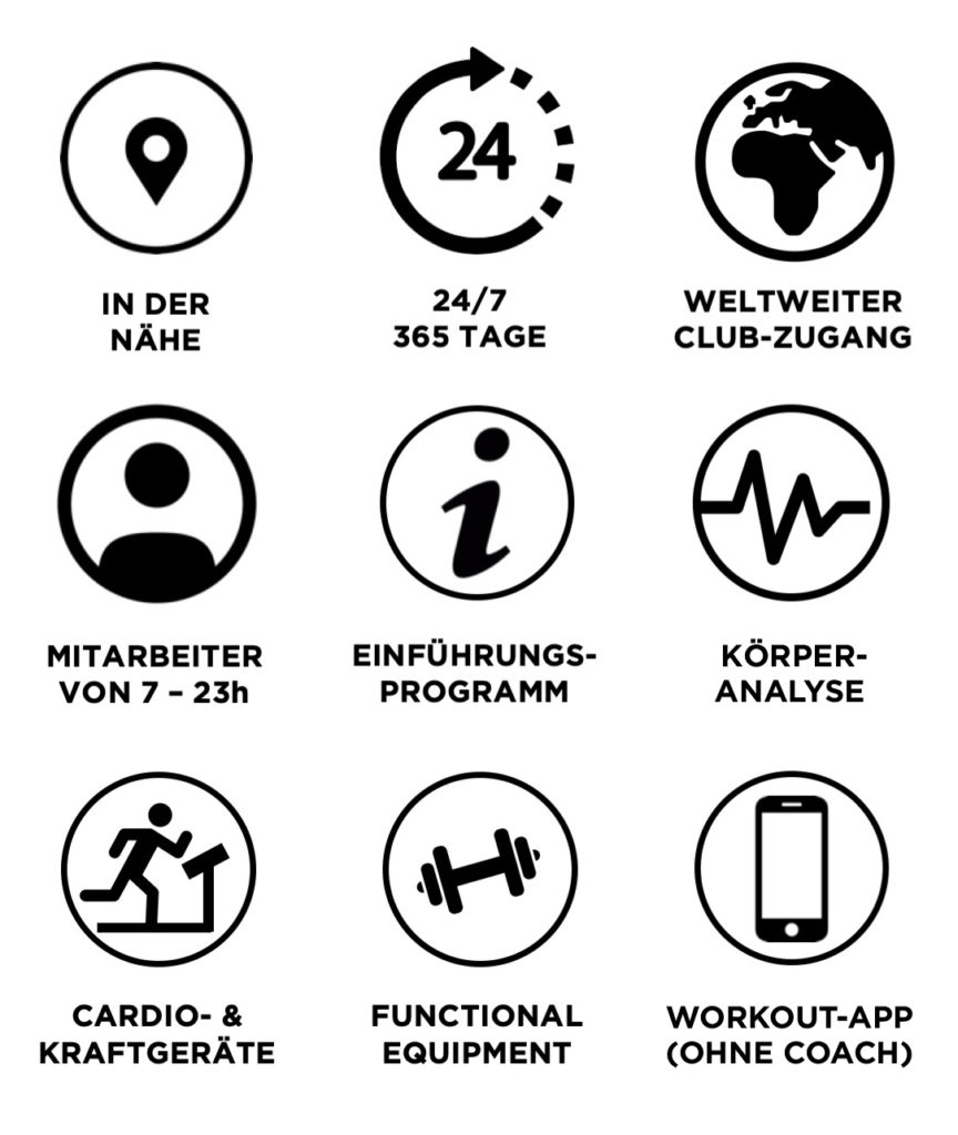 Anytime Fitness Germany Angebot 3